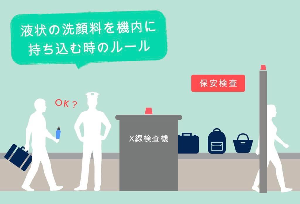 (国際線)液体洗顔料を機内に持ち込む時