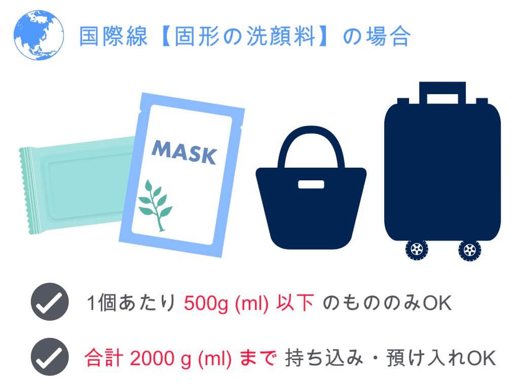 (国際線)固形の洗顔料の制限