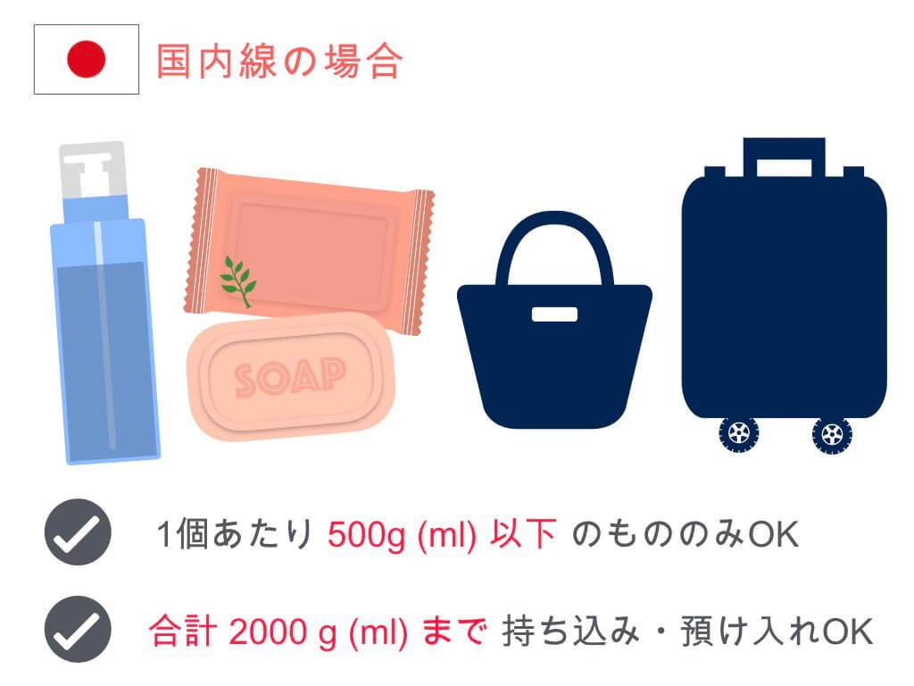 (国内線)石鹸の容量制限