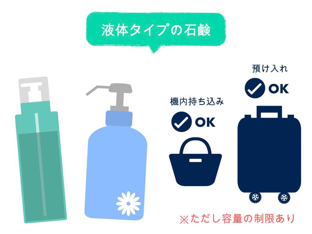 液体タイプの石鹸