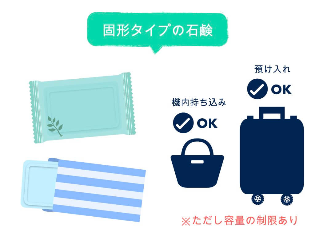 固形タイプの石鹸