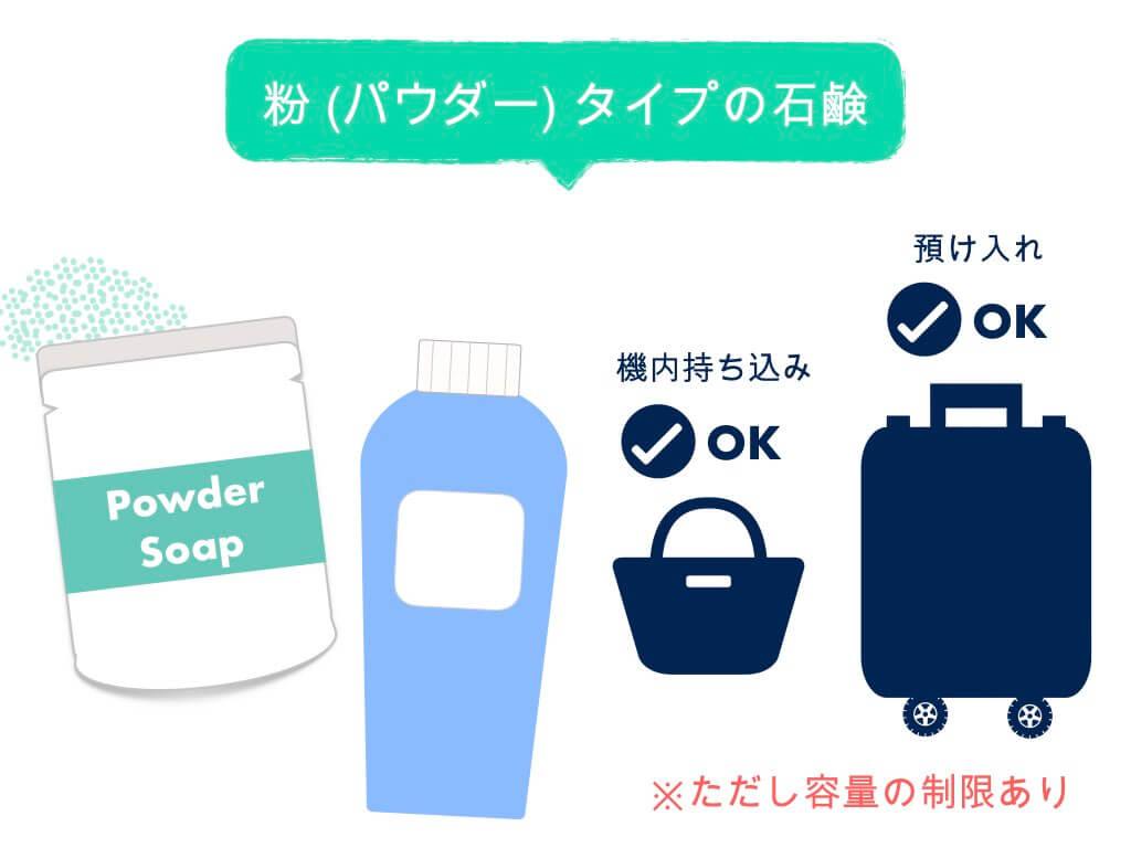 粉(パウダー)タイプの石鹸
