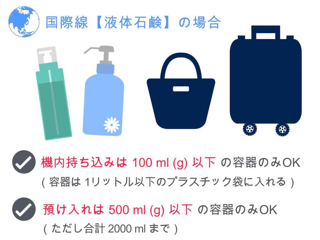 (国際線)液体石鹸の容量制限