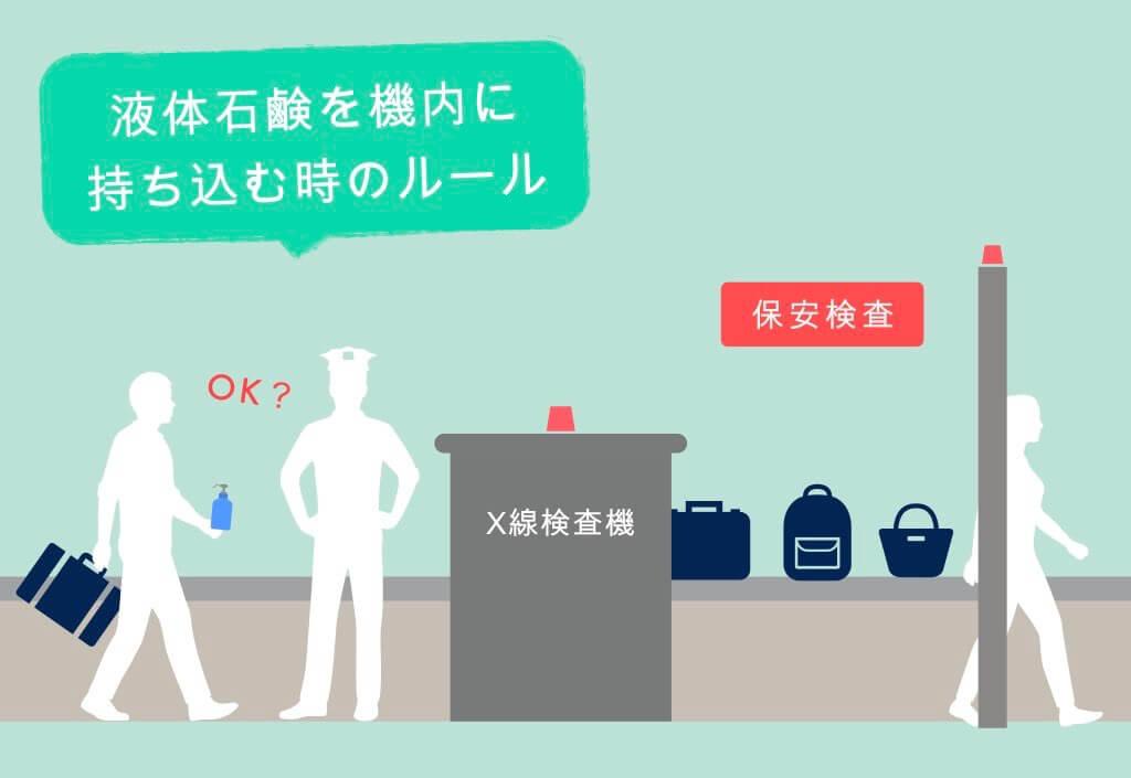(国際線)液体石鹸を機内に持ち込む時