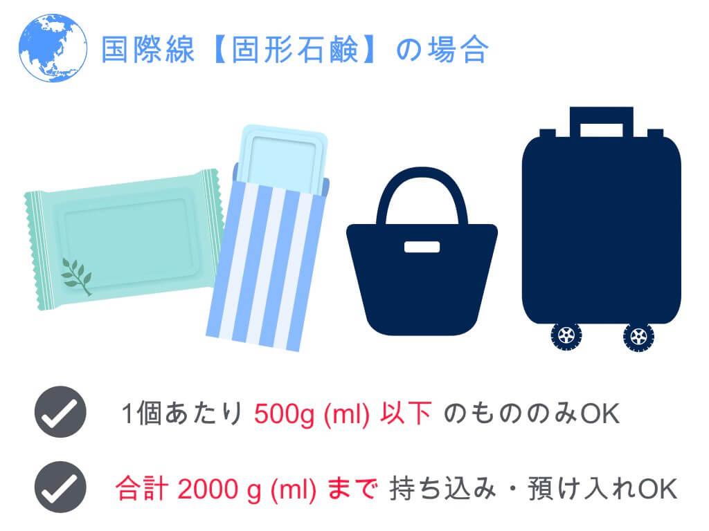 (国際線)固形石鹸の制限