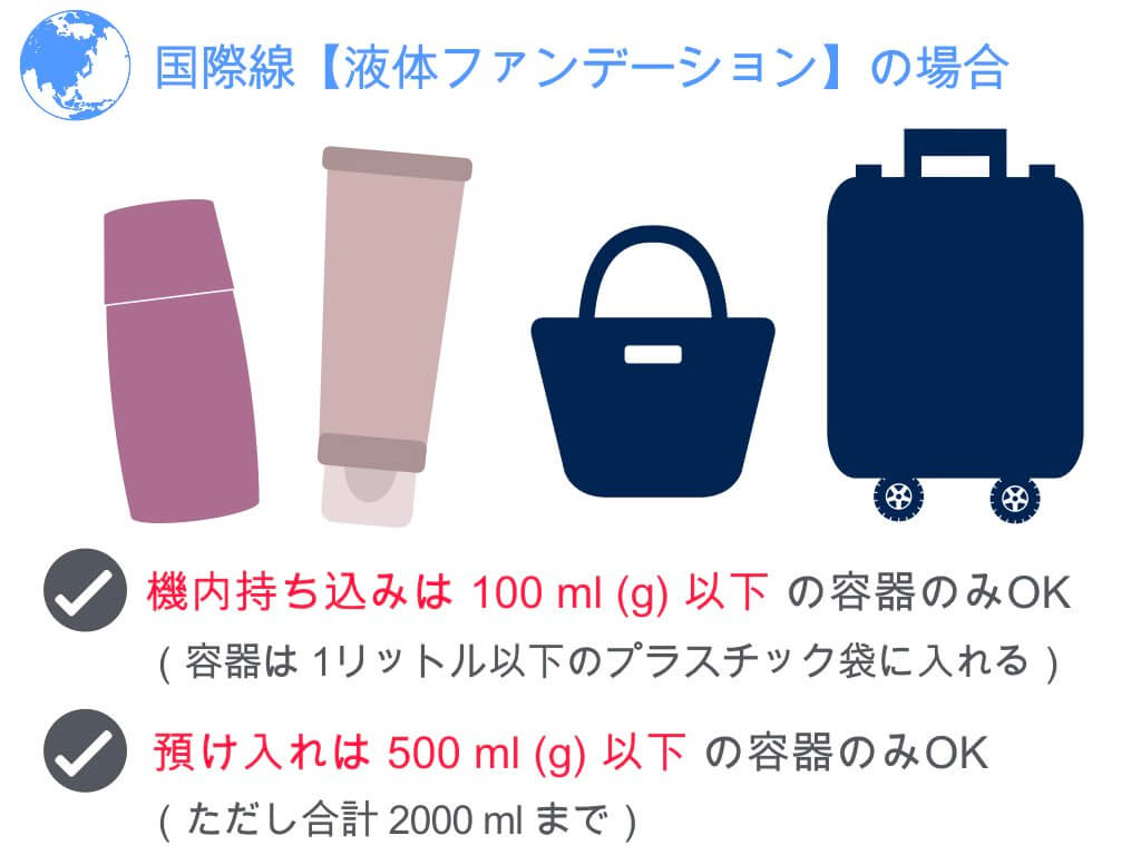 (国際線)液体ファンデーションの容量制限