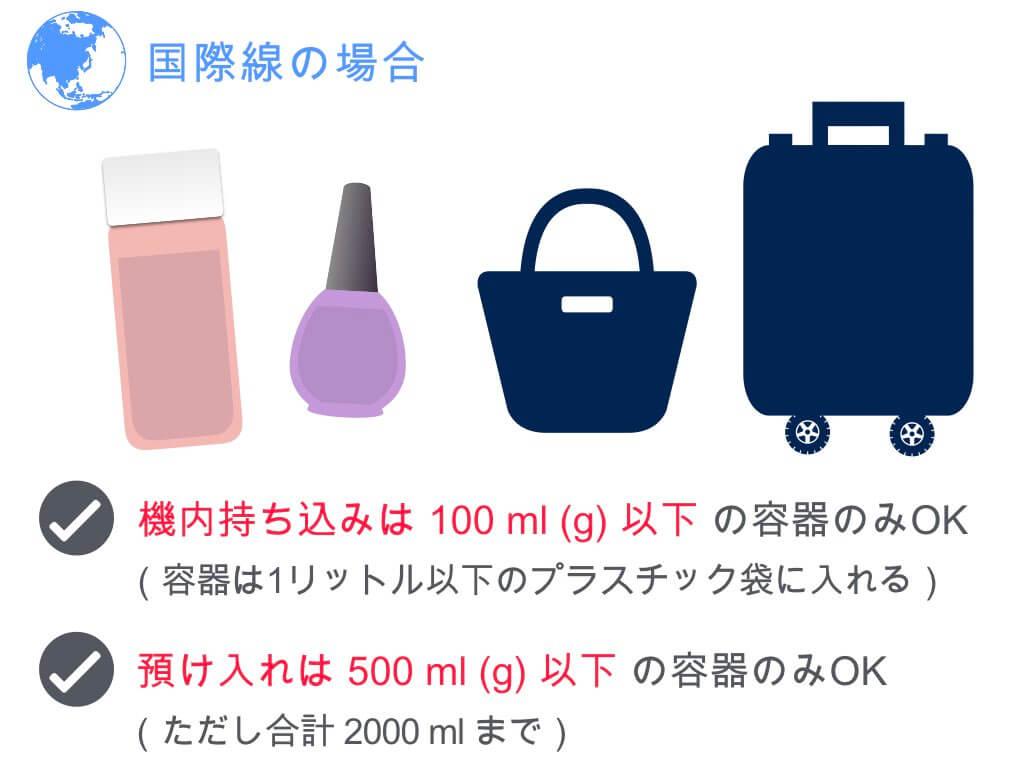 (国際線)マニキュア・除光液の容量制限