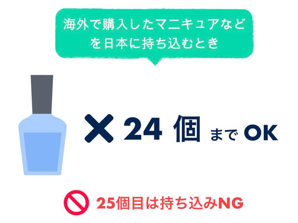 日本に持ち込みできるマニキュア・除光液は24個まで