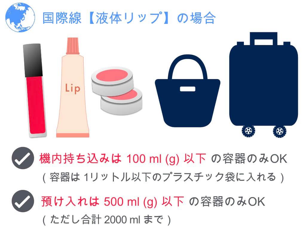 (国際線)液体リップの容量制限