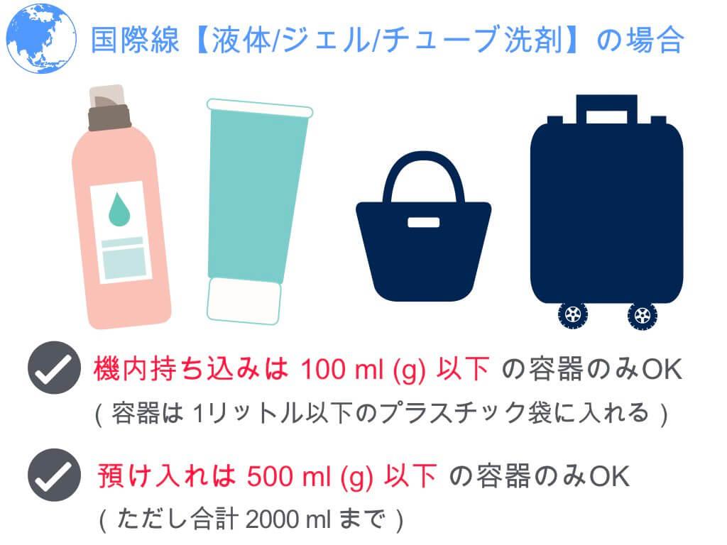 (国際線)液体洗剤の容量制限