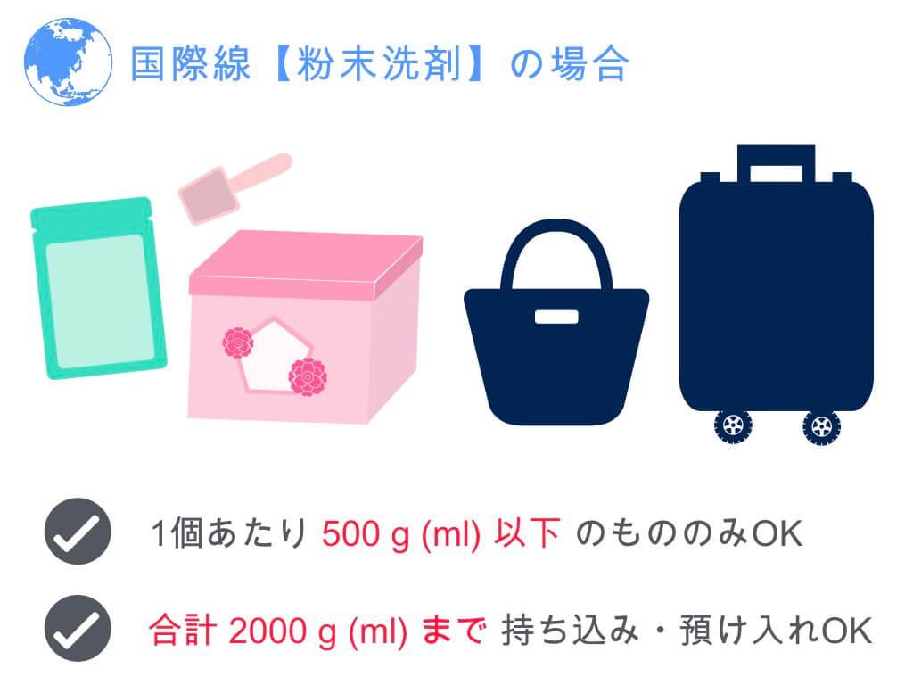 (国際線)粉末洗剤の容量制限