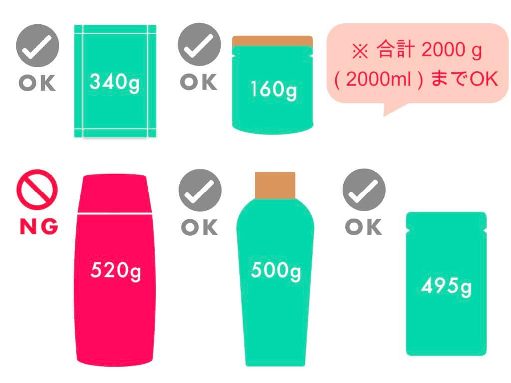 500g(ml)以下の容器に入っていること