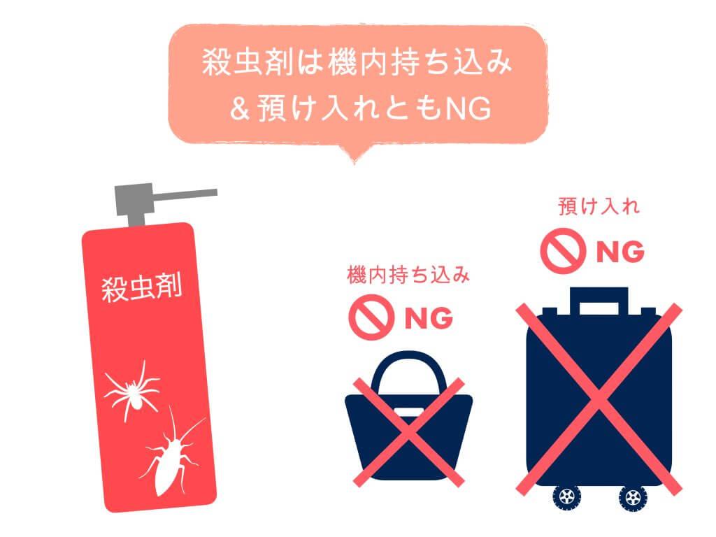 殺虫剤は機内持ち込み・預け入れともNG