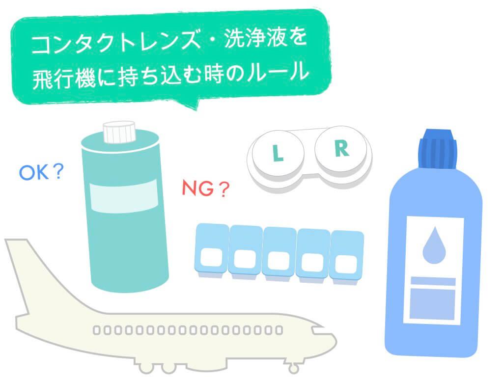 コンタクト・洗浄液を飛行機に持ち込む時のルールは?