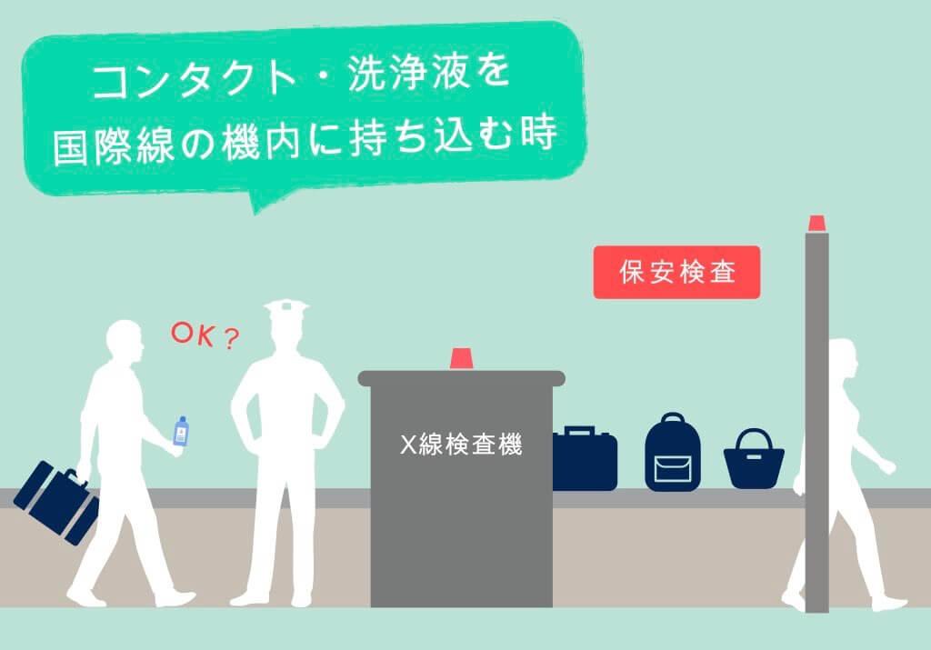 (国際線)コンタクト・洗浄液を機内に持ち込む時
