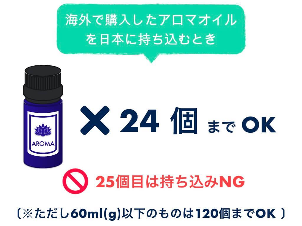 日本に持ち込みできるアロマオイル・精油は24個まで
