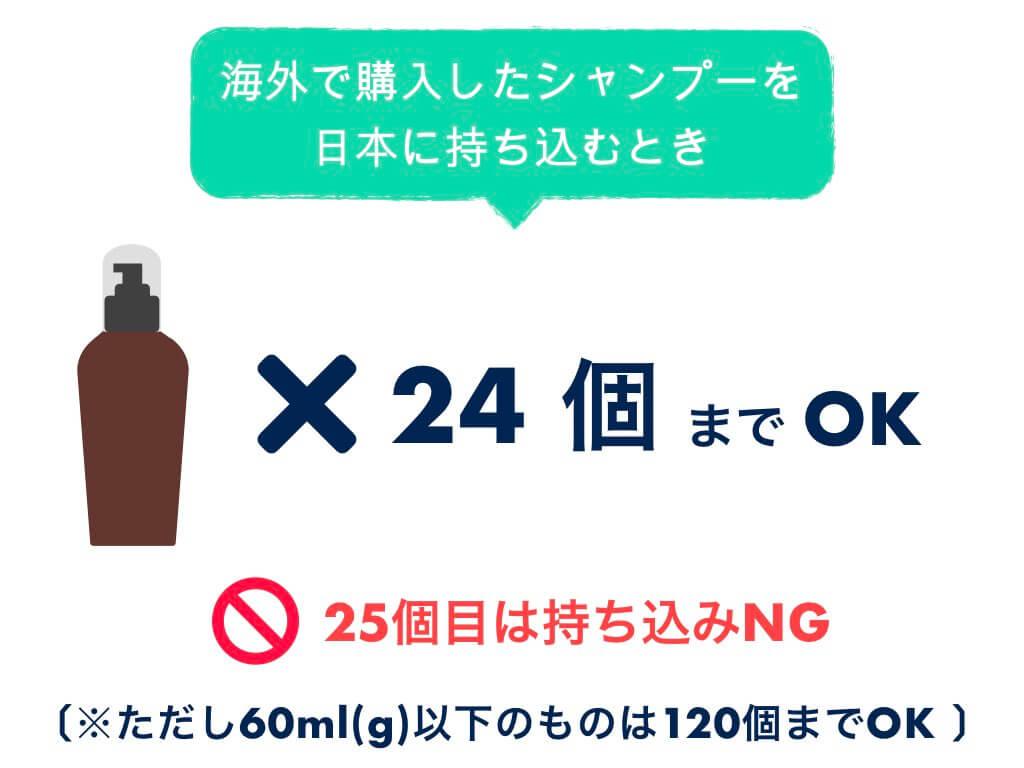 日本に持ち込みできるシャンプーは24個まで
