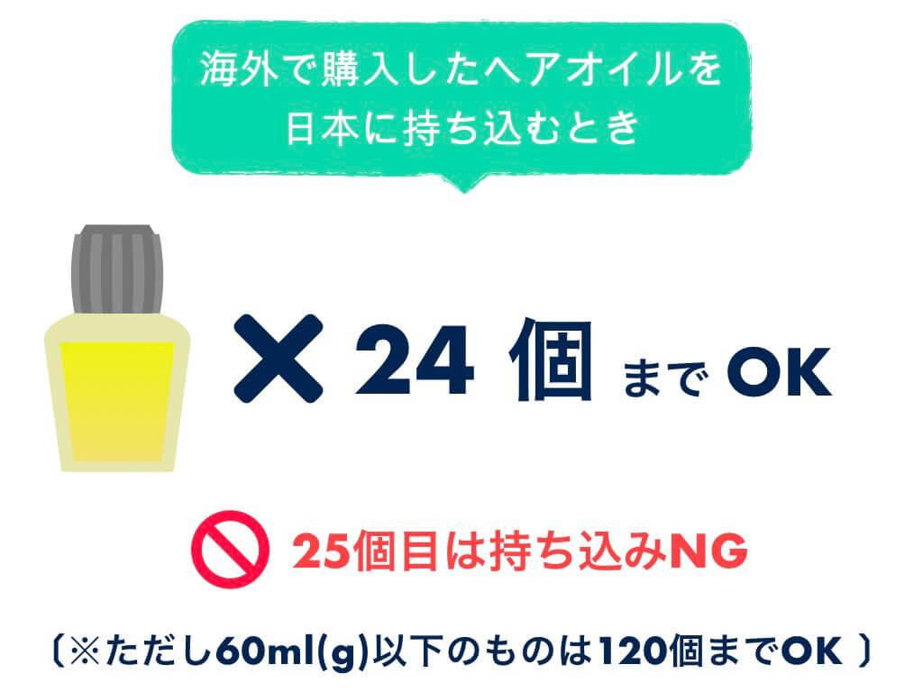 日本に持ち込みできるヘアオイルは24個まで