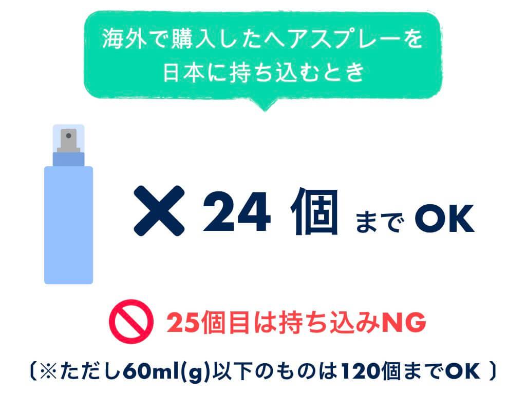 日本に持ち込みできるヘアスプレーは24個まで