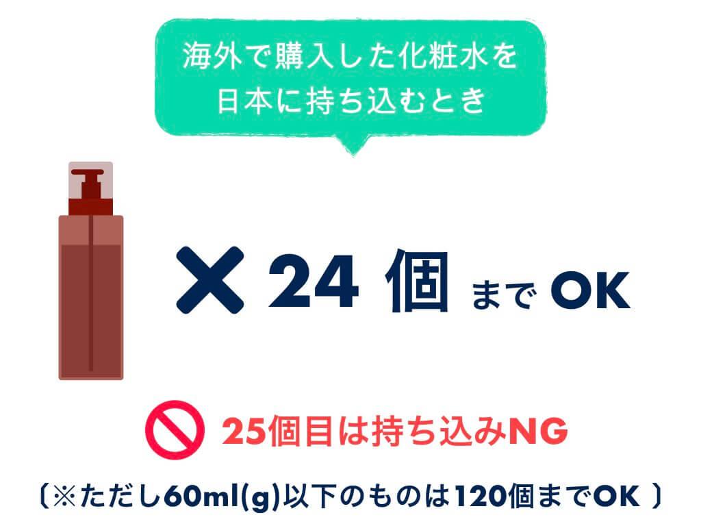 日本に持ち込みできる化粧水は24個まで