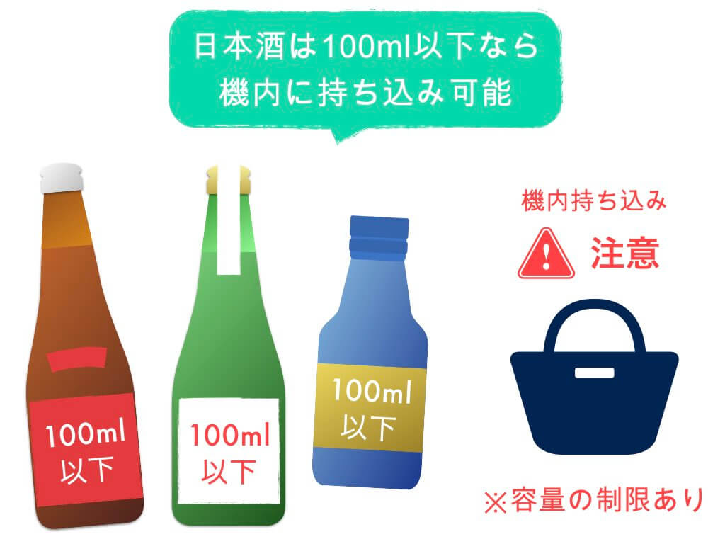 日本酒は100ml以下なら機内に持ち込み可能