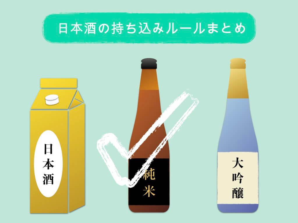 日本酒の持ち込みルールまとめ
