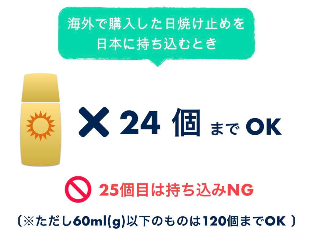 日本に持ち込みできる日焼け止めは24個まで