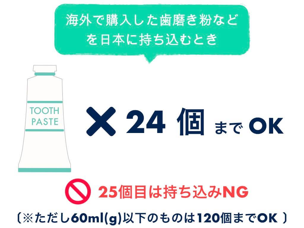 日本に持ち込みできる歯磨き粉は24個まで