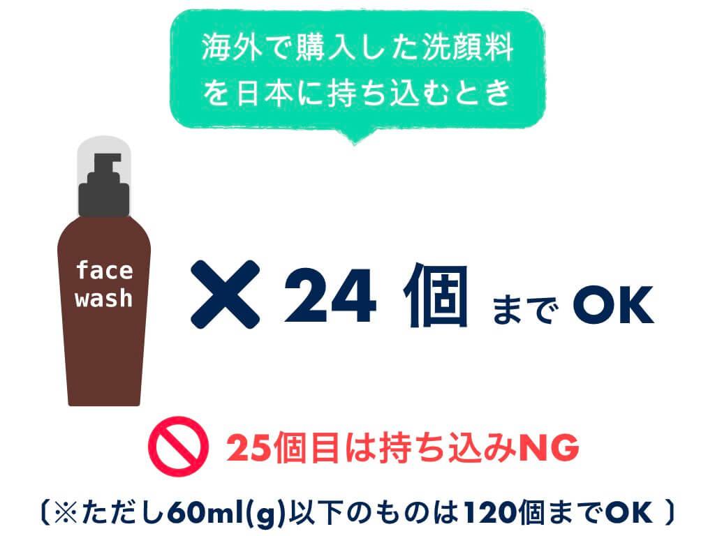 日本に持ち込みできる洗顔料は24個まで