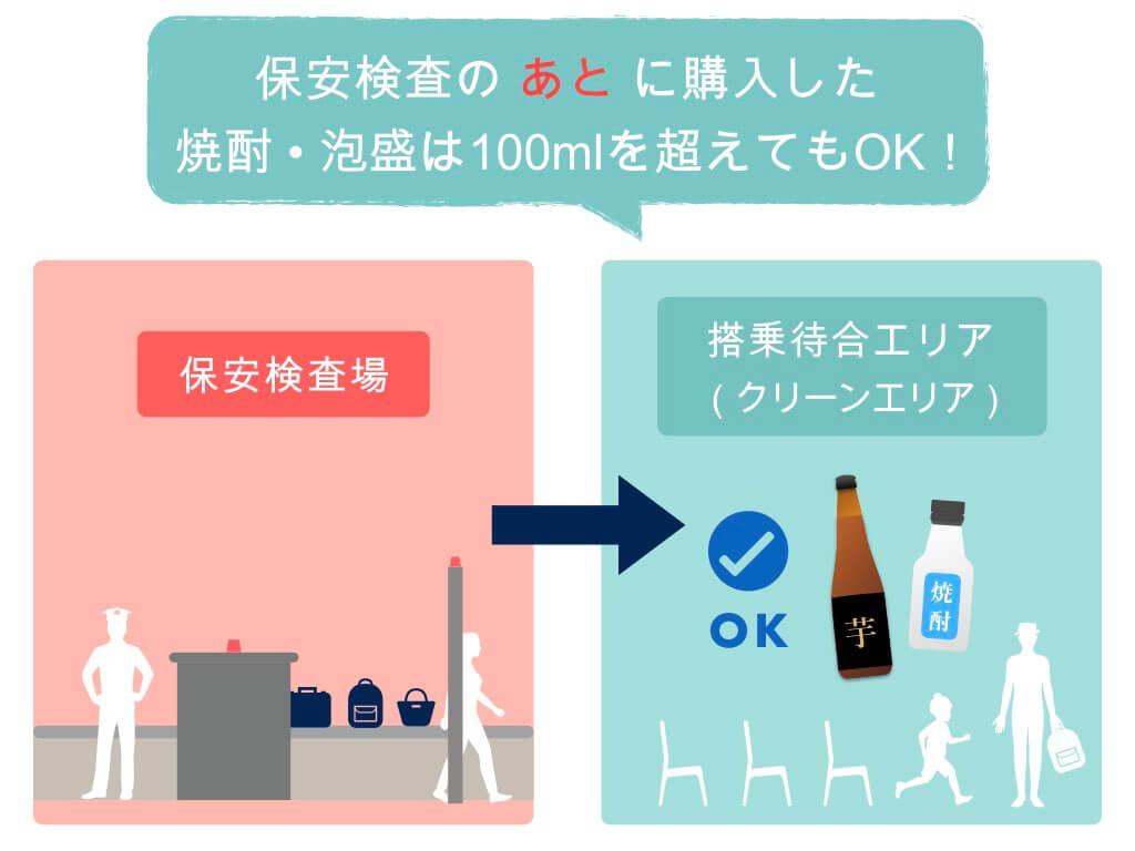 保安検査後に購入した焼酎・泡盛は100mlを超えてもOK