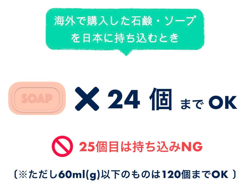 日本に持ち込みできる石鹸は24個まで