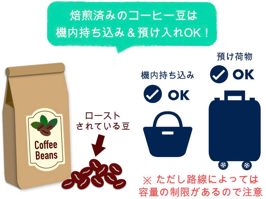 焙煎済みのコーヒー豆は機内持ち込み・預け入れOK